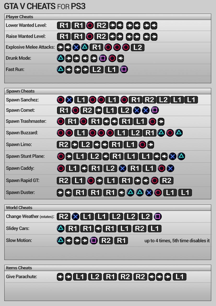 <b>GTA 5 Cheats</b> For <b>PS3</b> &amp; Xbox 360: Check Out Complete List Of <b>Codes</b> ...