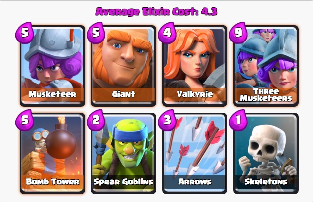 Best Clash Royale Decks Strategy For Arena 5 6 7 Push Above