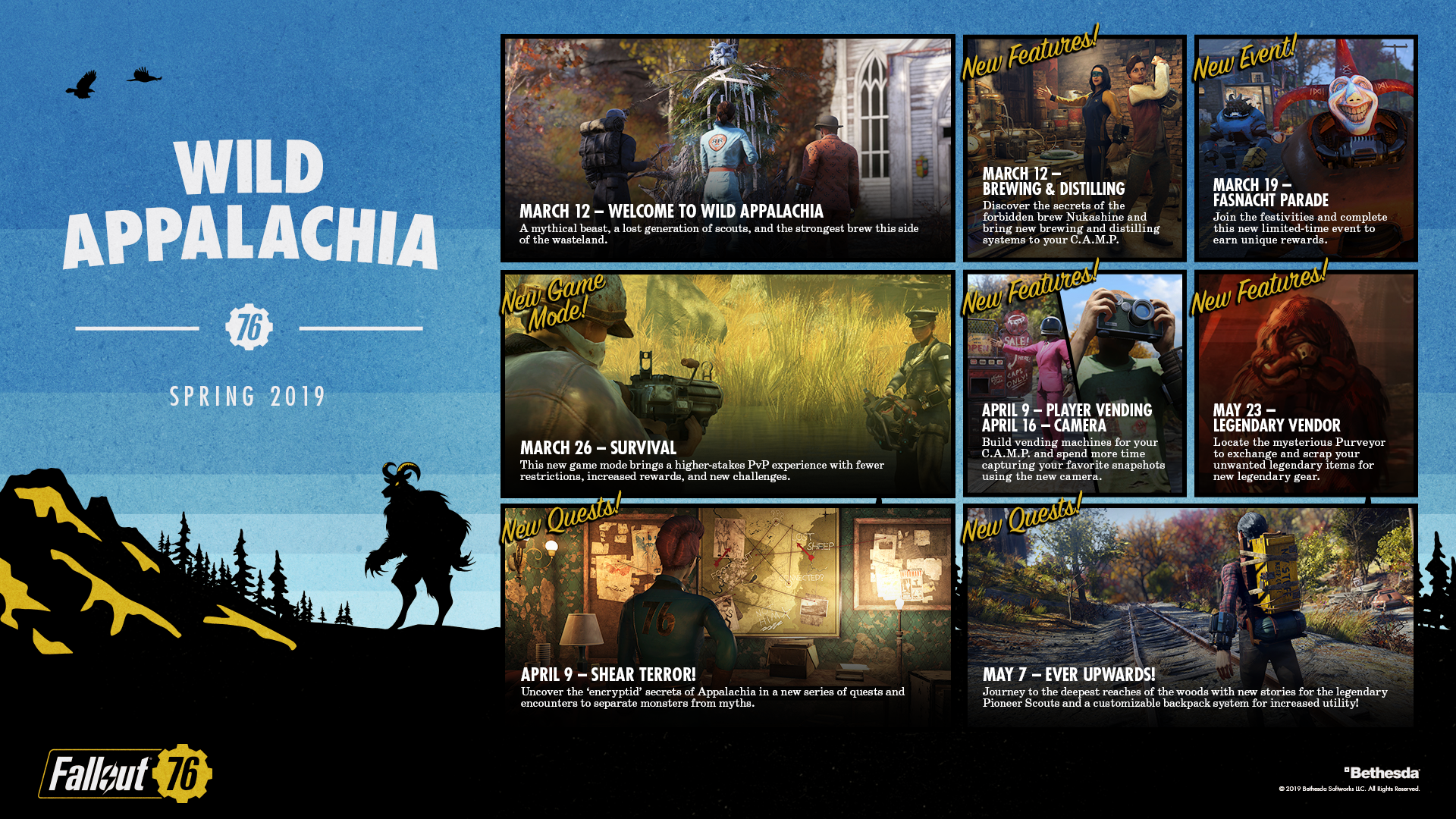 Fallout 76 2019 DLC Roadmap: Wild Appalachia Release Dates Confirmed