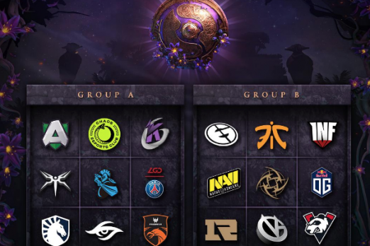 jason_dota2_TI9Groupings
