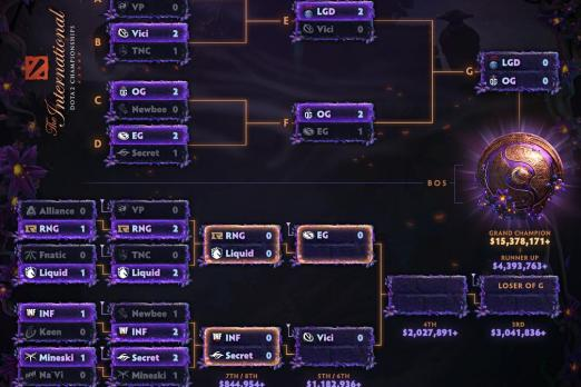 jason_dota2_day3ti9