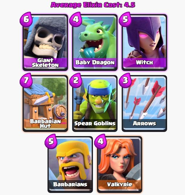 Spear Goblins Clash Royale