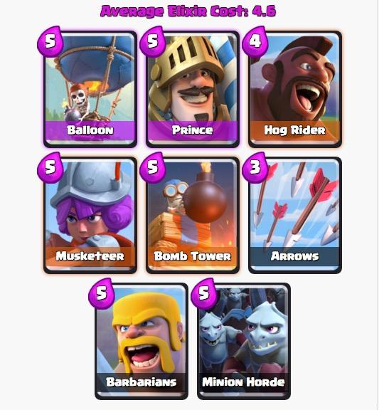 Best Clash Royale Decks Strategy Good Decks For Arenas 3 4 5 And 6 Players Player One