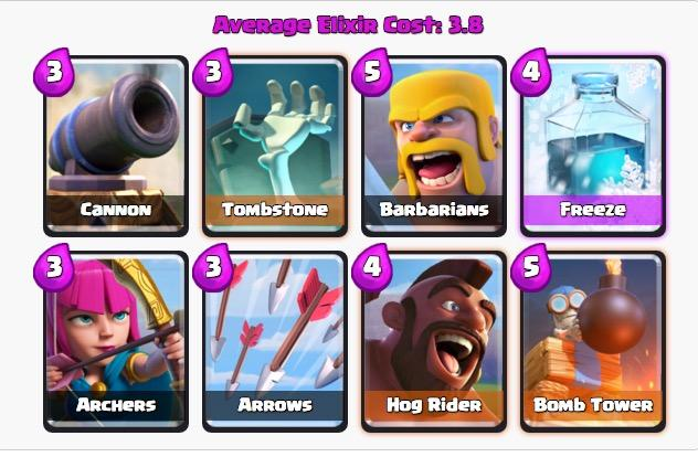 Best clash royale decks strategy for arena 5 6 7 push for Clash royal deck arene 7
