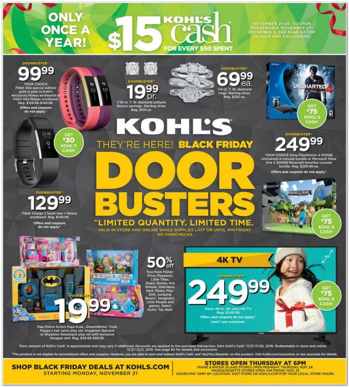 Kohl S Sales This Weekend: Black Friday Sales 2016: Store Hours, Start Time For