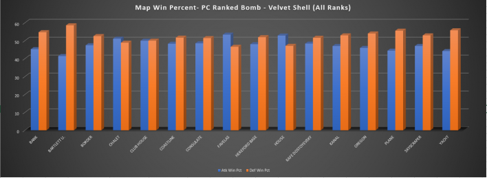 Rainbow Six Siege Most Popular Season 2 Attackers And