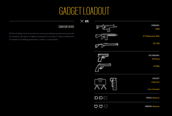 siege lion gadget loadout