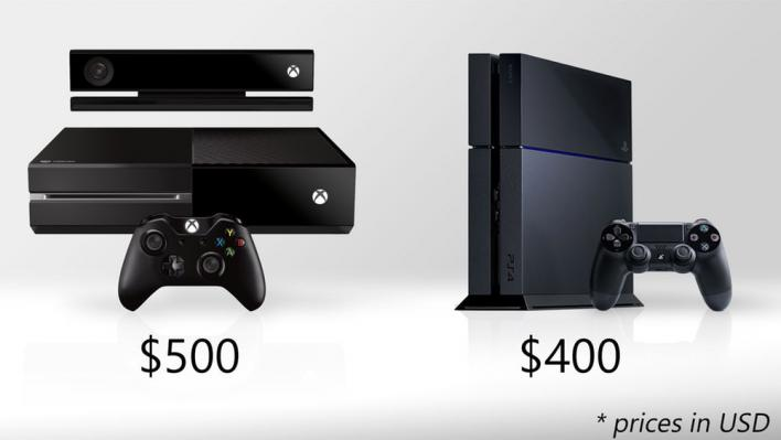PS4 vs XB1 Price