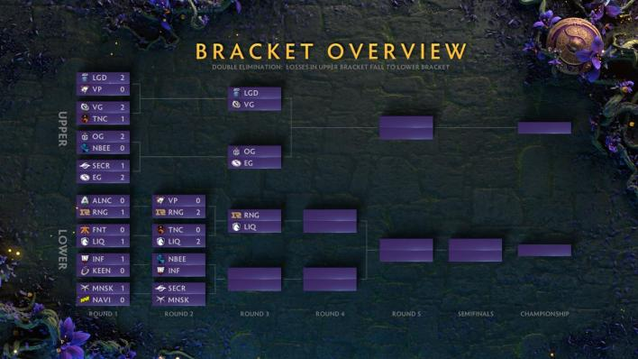 jason_dota2_day3bracket