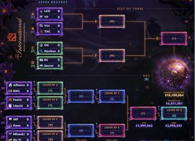 jason_dota2_bracket_WykrhmReddy